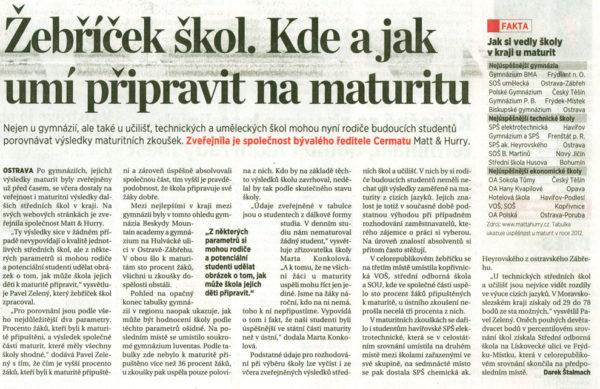 umelecka.cz výsledky úspěšnosti maturit 2016 tisk